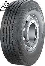 anvelope MichelinX LINE ENERGY Z